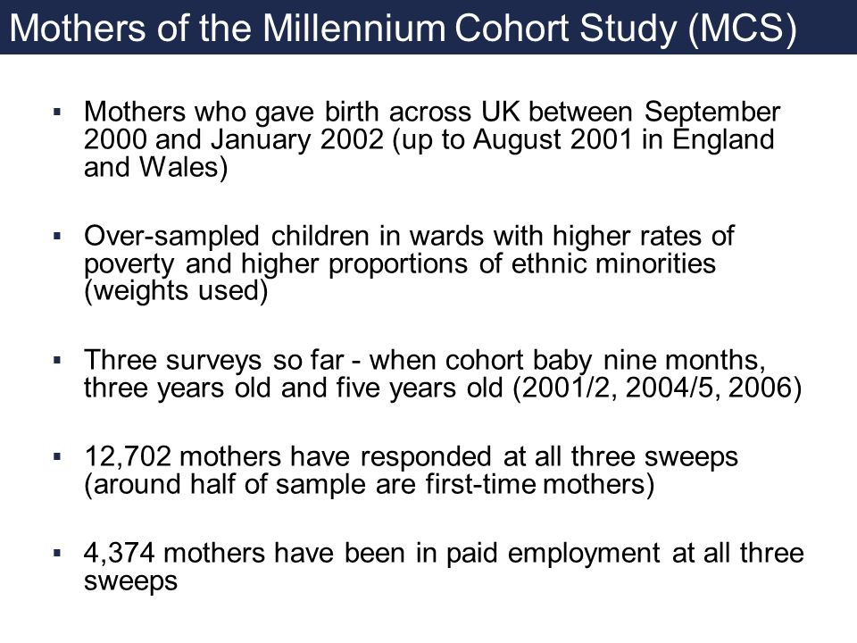 % MCS mothers in paid work (N = 12,702) 40 % 60 % 20 % % of mothers employed (inc.