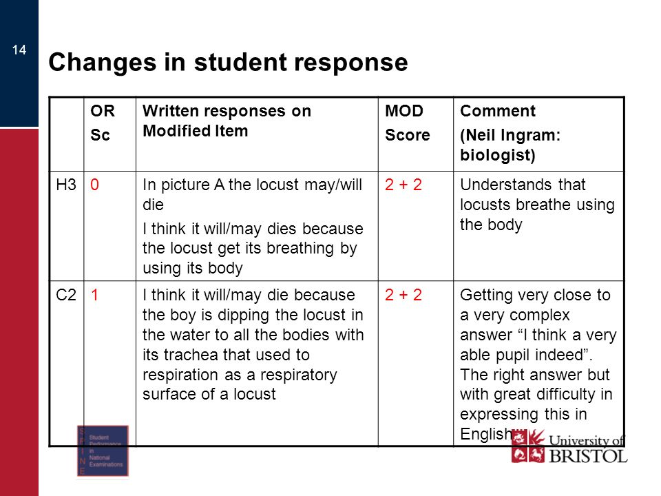 14 Changes in student response OR Sc Written responses on Modified Item MOD Score Comment (Neil Ingram: biologist) H30In picture A the locust may/will die I think it will/may dies because the locust get its breathing by using its body 2 + 2Understands that locusts breathe using the body C21I think it will/may die because the boy is dipping the locust in the water to all the bodies with its trachea that used to respiration as a respiratory surface of a locust 2 + 2Getting very close to a very complex answer I think a very able pupil indeed.