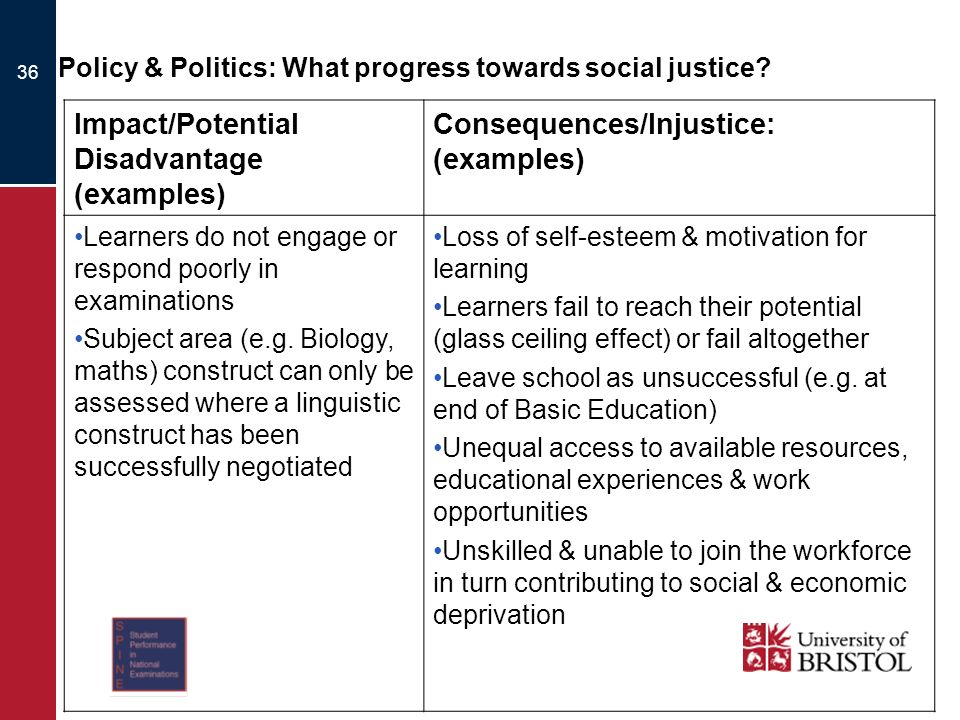 36 Policy & Politics: What progress towards social justice.