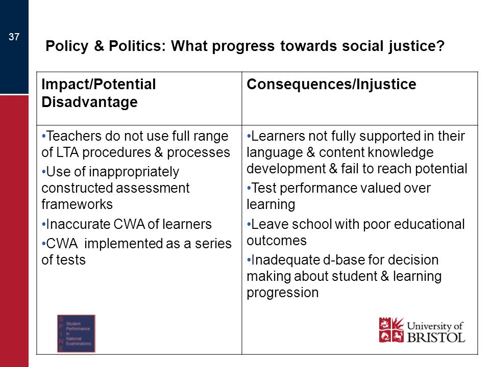 37 Policy & Politics: What progress towards social justice.