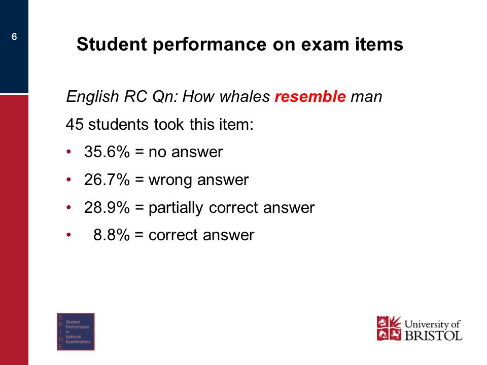 6 Student performance on exam items English RC Qn: How whales resemble man 45 students took this item: 35.6% = no answer 26.7% = wrong answer 28.9% = partially correct answer 8.8% = correct answer