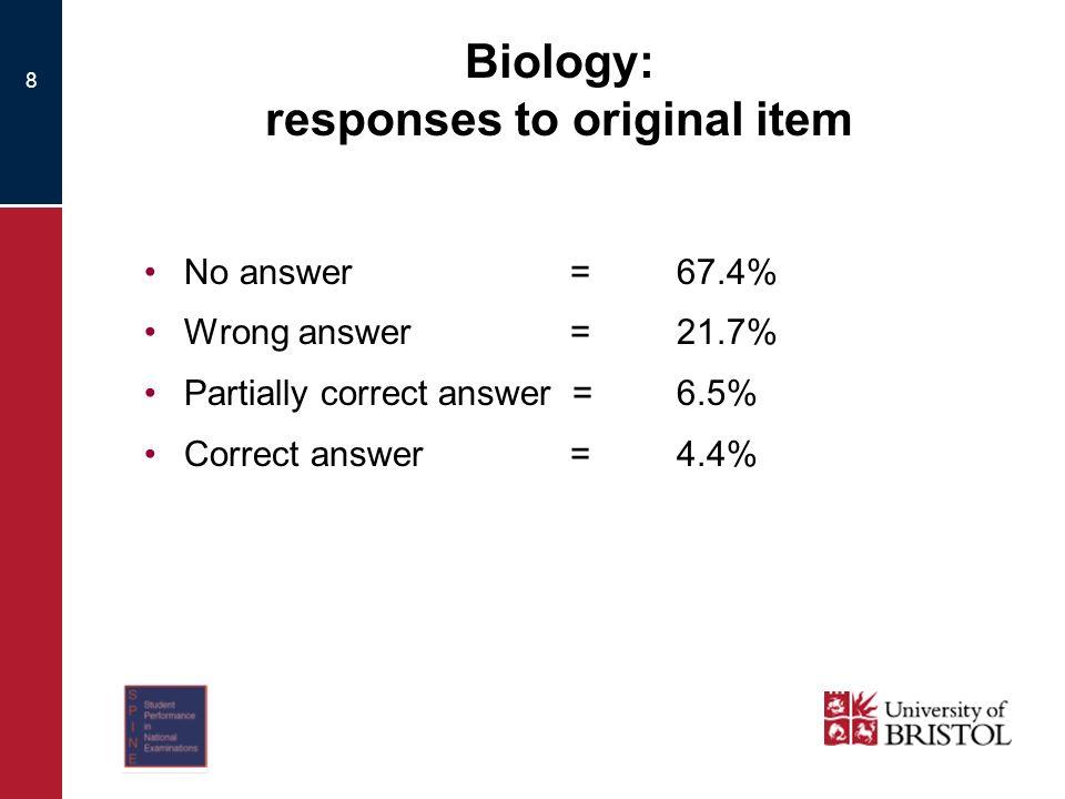 8 Biology: responses to original item No answer = 67.4% Wrong answer= 21.7% Partially correct answer = 6.5% Correct answer = 4.4%