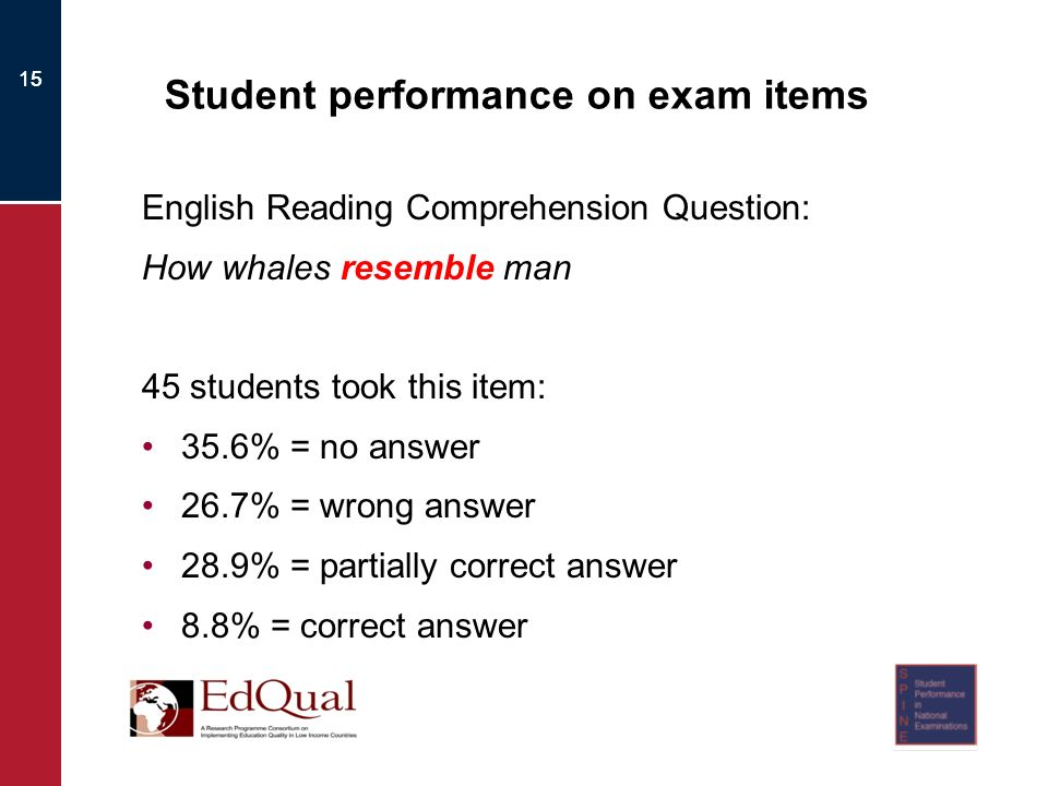 15 Student performance on exam items English Reading Comprehension Question: How whales resemble man 45 students took this item: 35.6% = no answer 26.7% = wrong answer 28.9% = partially correct answer 8.8% = correct answer