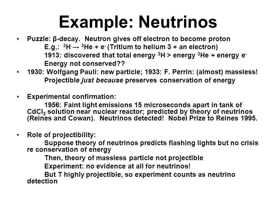 Example: Neutrinos Puzzle: β-decay.