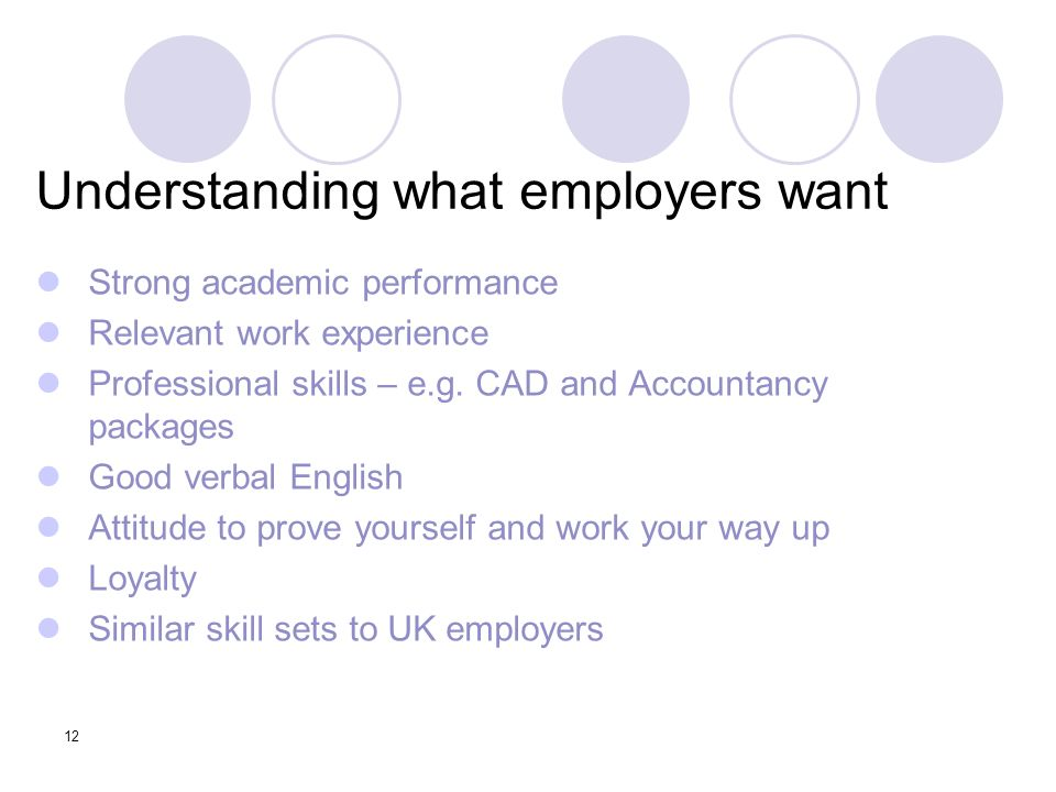 12 Understanding what employers want Strong academic performance Relevant work experience Professional skills – e.g.