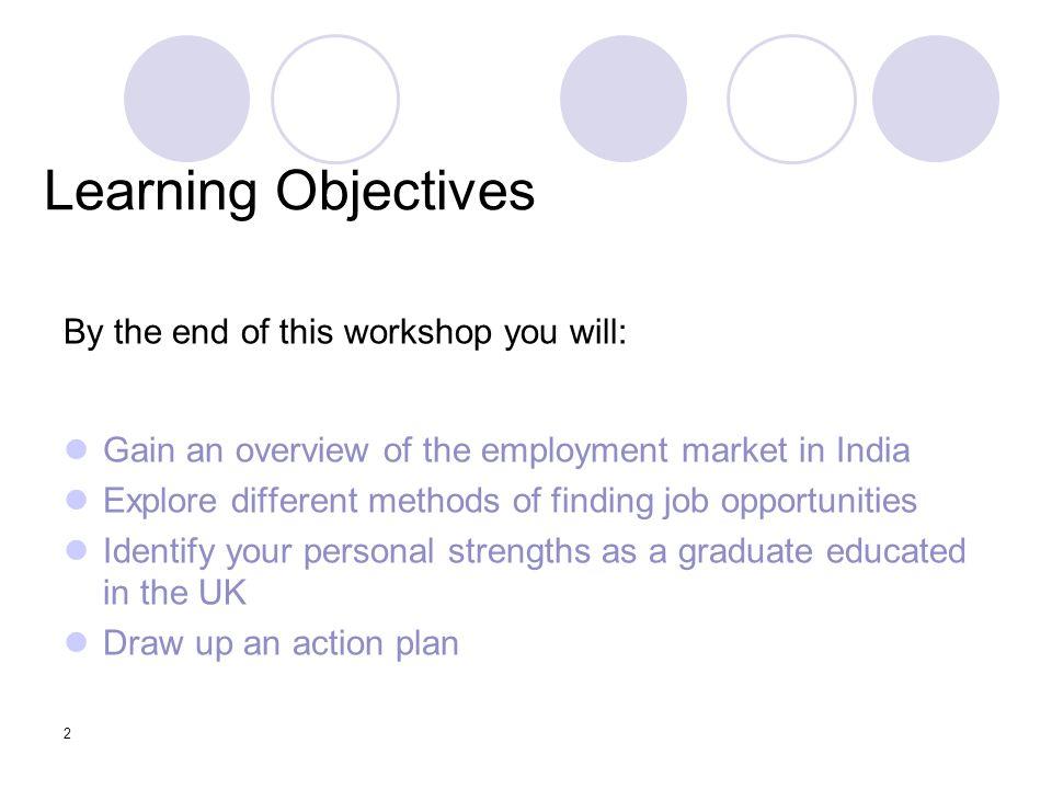 13 Understanding the Indian context TACTICS?