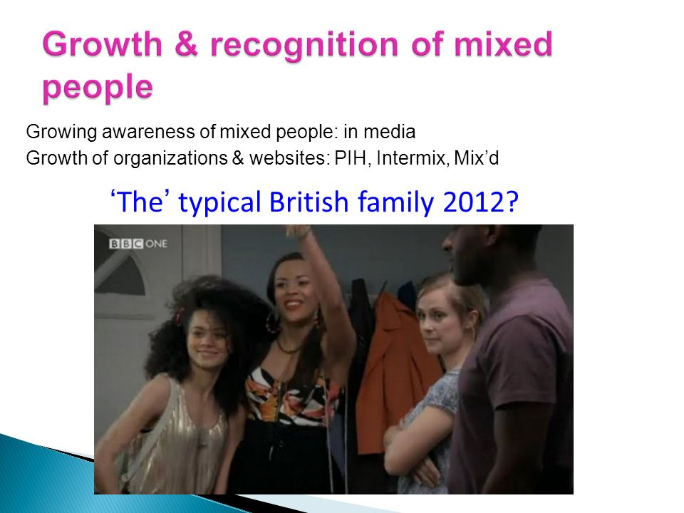Growing awareness of mixed people: in media Growth of organizations & websites: PIH, Intermix, Mixd The typical British family 2012?