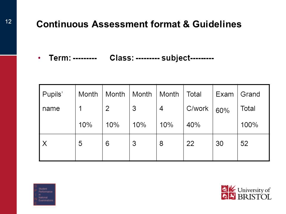 12 Continuous Assessment format & Guidelines Term: --------- Class: --------- subject--------- Pupils name Month 1 10% Month 2 10% Month 3 10% Month 4 10% Total C/work 40% Exam 60% Grand Total 100% X5638223052