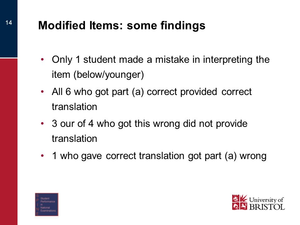 Modified Items: some findings Only 1 student made a mistake in interpreting the item (below/younger) All 6 who got part (a) correct provided correct translation 3 our of 4 who got this wrong did not provide translation 1 who gave correct translation got part (a) wrong 14