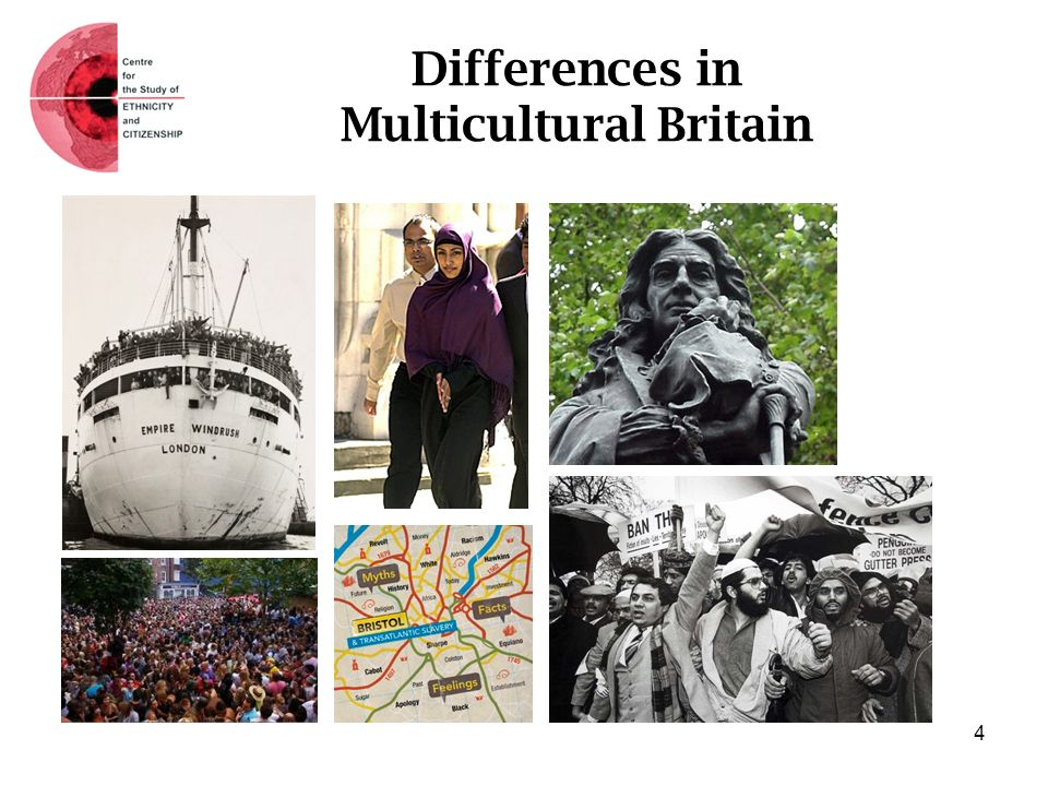 Differences in Multicultural Britain 4
