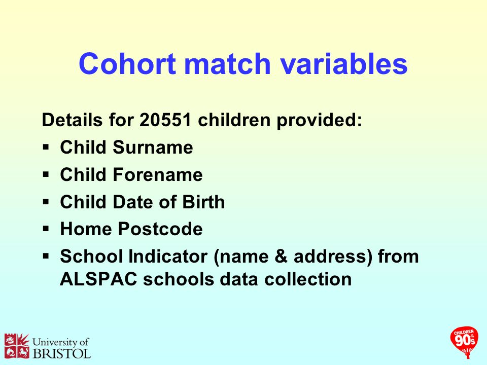 Cohort match variables Details for children provided: Child Surname Child Forename Child Date of Birth Home Postcode School Indicator (name & address) from ALSPAC schools data collection