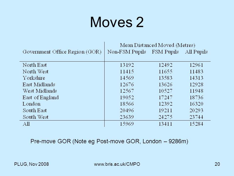 PLUG, Nov 2008www.bris.ac.uk/CMPO20 Moves 2 Pre-move GOR (Note eg Post-move GOR, London – 9286m)