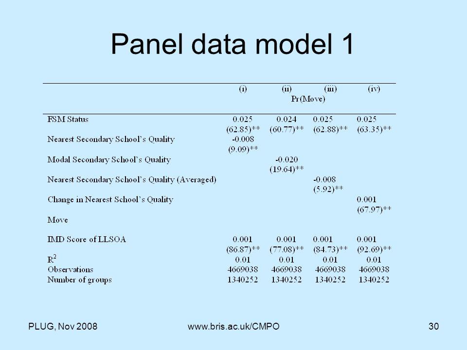 PLUG, Nov 2008www.bris.ac.uk/CMPO30 Panel data model 1