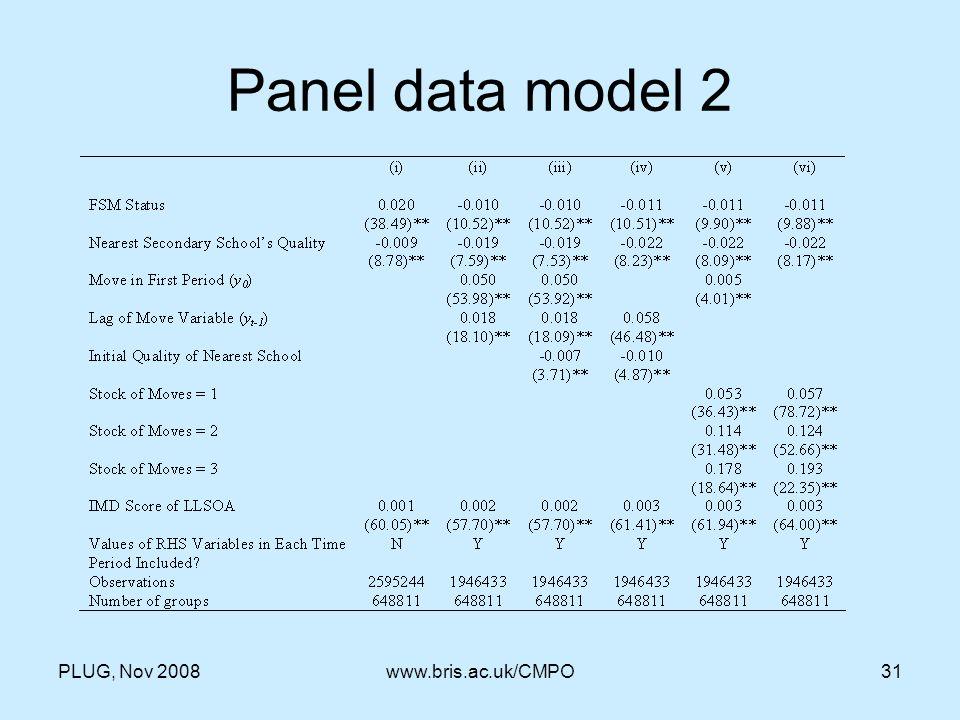 PLUG, Nov 2008www.bris.ac.uk/CMPO31 Panel data model 2