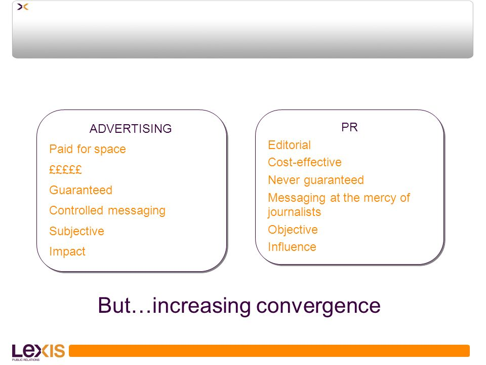 ADVERTISING Paid for space £££££ Guaranteed Controlled messaging Subjective Impact ADVERTISING Paid for space £££££ Guaranteed Controlled messaging Subjective Impact PR Editorial Cost-effective Never guaranteed Messaging at the mercy of journalists Objective Influence PR Editorial Cost-effective Never guaranteed Messaging at the mercy of journalists Objective Influence But…increasing convergence