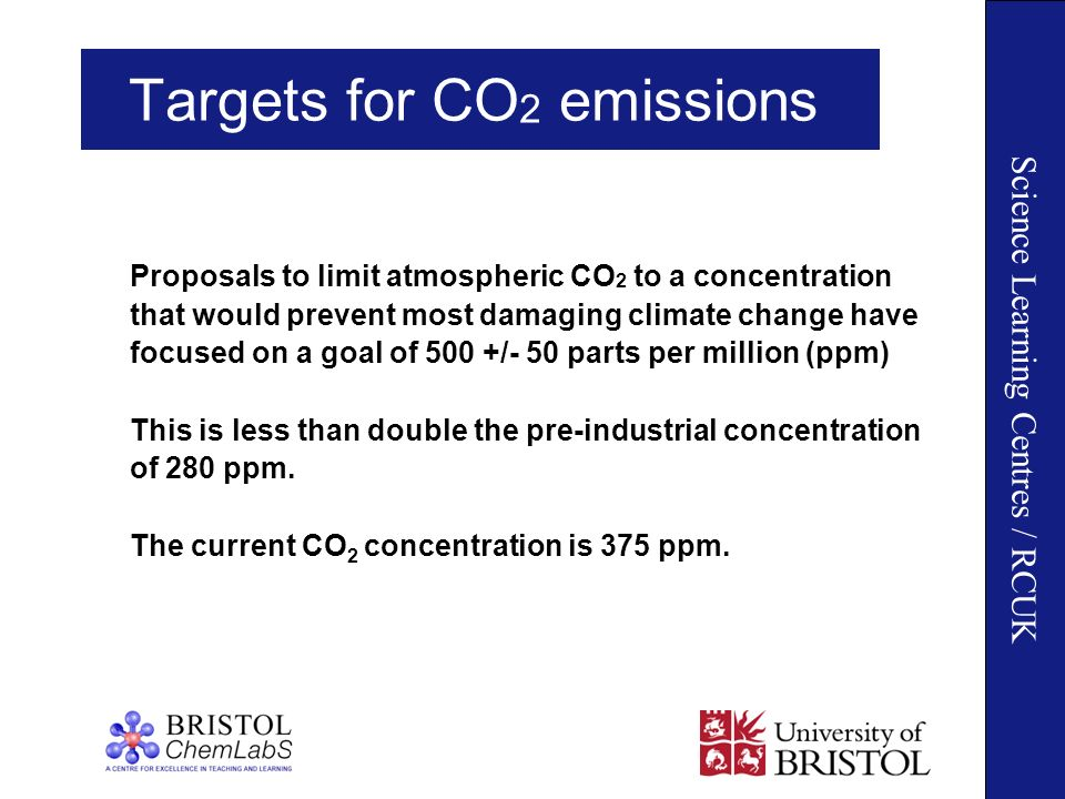 Science Learning Centres / RCUK Targets for CO 2 emissions Proposals to limit atmospheric CO 2 to a concentration that would prevent most damaging climate change have focused on a goal of 500 +/- 50 parts per million (ppm) This is less than double the pre-industrial concentration of 280 ppm.