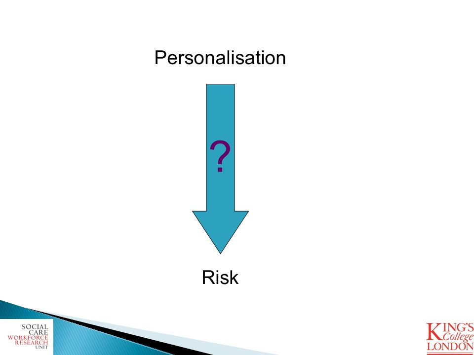Personalisation Risk ?