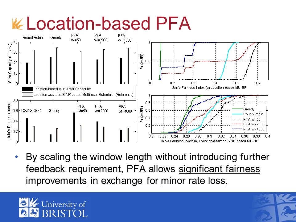 Location-based PFA By scaling the window length without introducing further feedback requirement, PFA allows significant fairness improvements in exchange for minor rate loss.