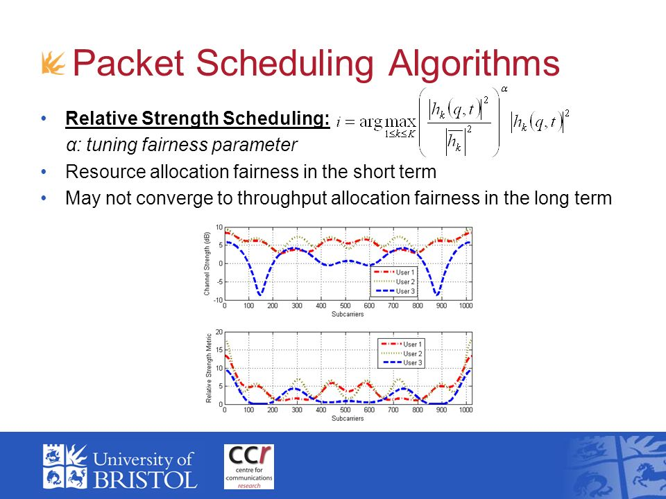 Packet Scheduling Algorithms Relative Strength Scheduling: α: tuning fairness parameter Resource allocation fairness in the short term May not converg