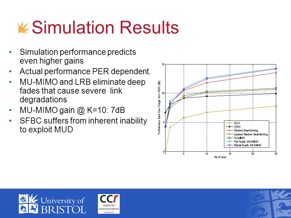 Simulation Results Simulation performance predicts even higher gains Actual performance PER dependent.