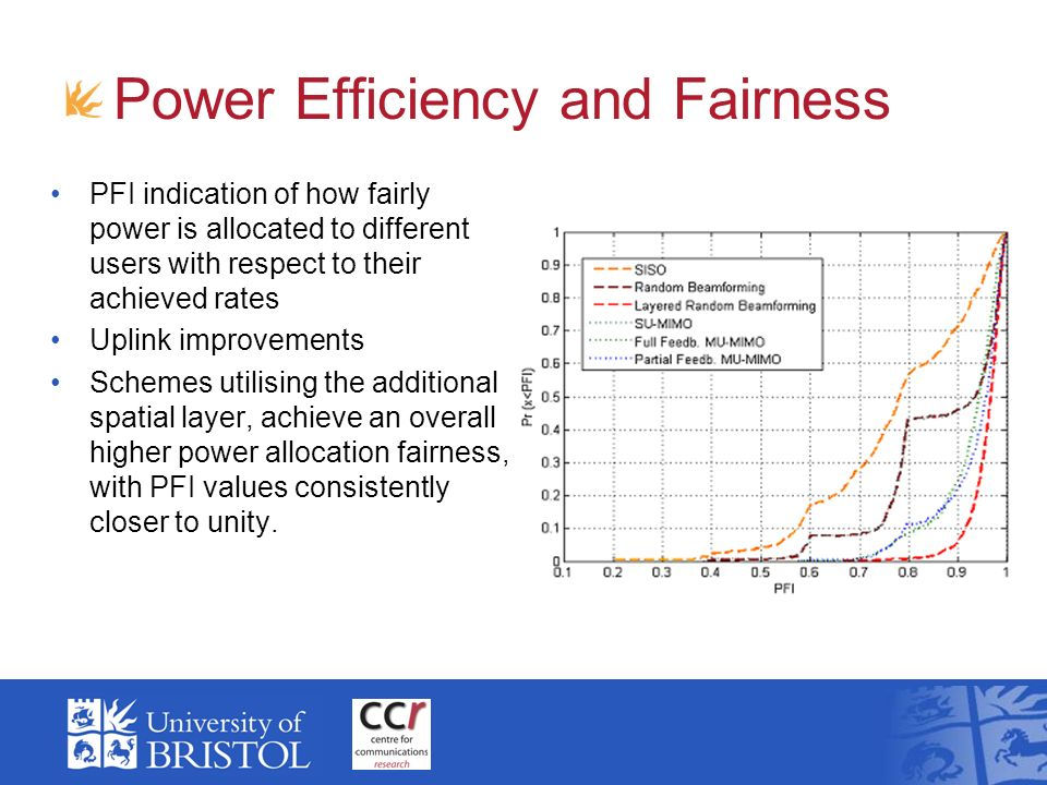 Power Efficiency and Fairness PFI indication of how fairly power is allocated to different users with respect to their achieved rates Uplink improvements Schemes utilising the additional spatial layer, achieve an overall higher power allocation fairness, with PFI values consistently closer to unity.