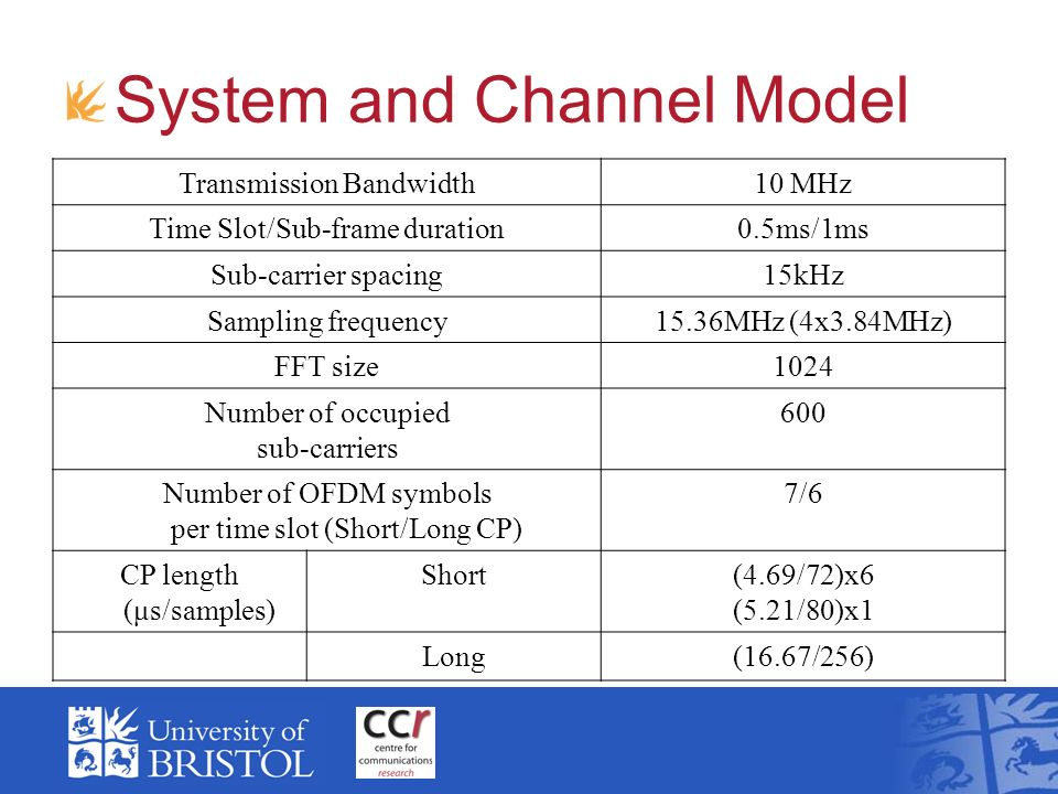 System and Channel Model Transmission Bandwidth10 MHz Time Slot/Sub-frame duration0.5ms/1ms Sub-carrier spacing15kHz Sampling frequency15.36MHz (4x3.84MHz) FFT size1024 Number of occupied sub-carriers 600 Number of OFDM symbols per time slot (Short/Long CP) 7/6 CP length (μs/samples) Short(4.69/72)x6 (5.21/80)x1 Long(16.67/256)