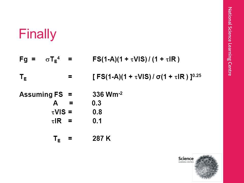 Finally Fg = T E 4 =FS(1-A)(1 + VIS) / (1 + IR ) T E =[ FS(1-A)(1 + VIS) / σ(1 + IR ) ] 0.25 Assuming FS = 336 Wm -2 A = 0.3 VIS =0.8 IR=0.1 T E =287 K