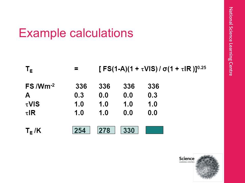 Example calculations T E =[ FS(1-A)(1 + VIS) / σ(1 + IR )] 0.25 FS /Wm -2 336336 336336 A0.30.00.00.3 VIS 1.01.01.01.0 IR1.01.00.00.0 T E /K 254278330302