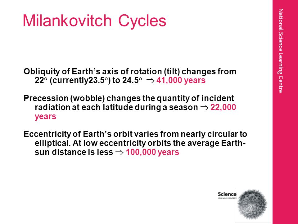 Milankovitch Cycles Obliquity of Earths axis of rotation (tilt) changes from 22° (currently23.5°) to 24.5° 41,000 years Precession (wobble) changes th