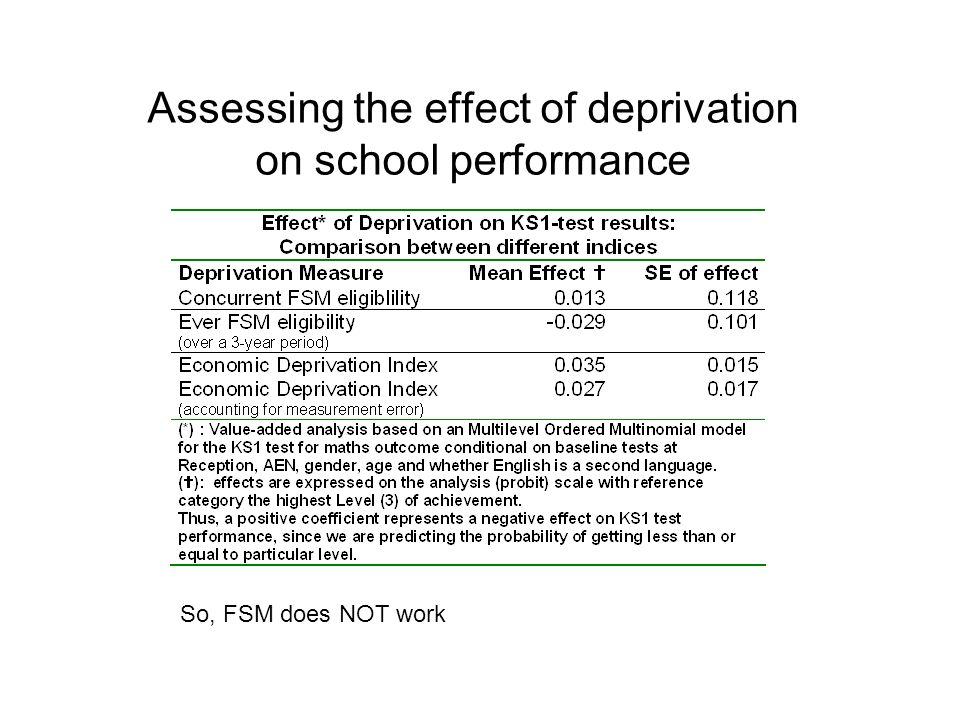 Assessing the effect of deprivation on school performance So, FSM does NOT work