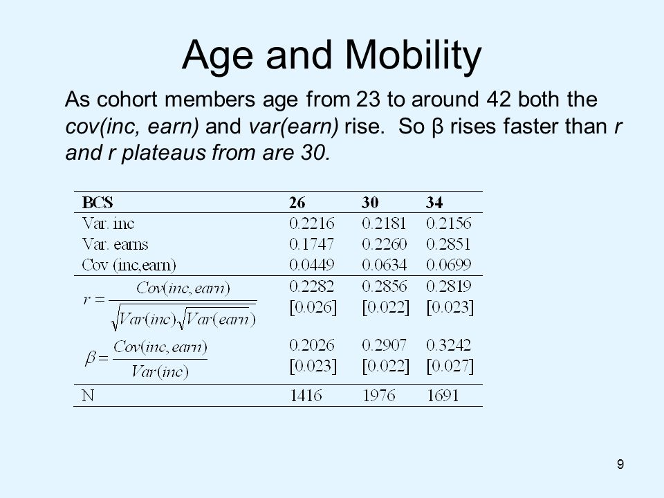 9 Age and Mobility As cohort members age from 23 to around 42 both the cov(inc, earn) and var(earn) rise.