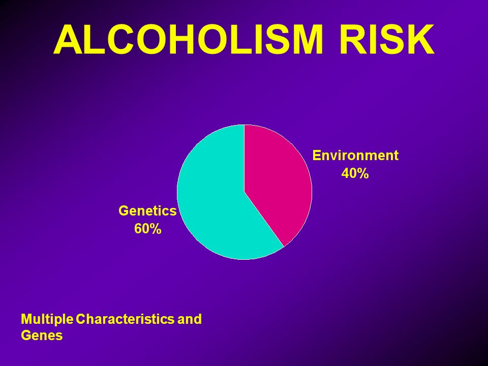 ALCOHOLISM RISK Multiple Characteristics and Genes