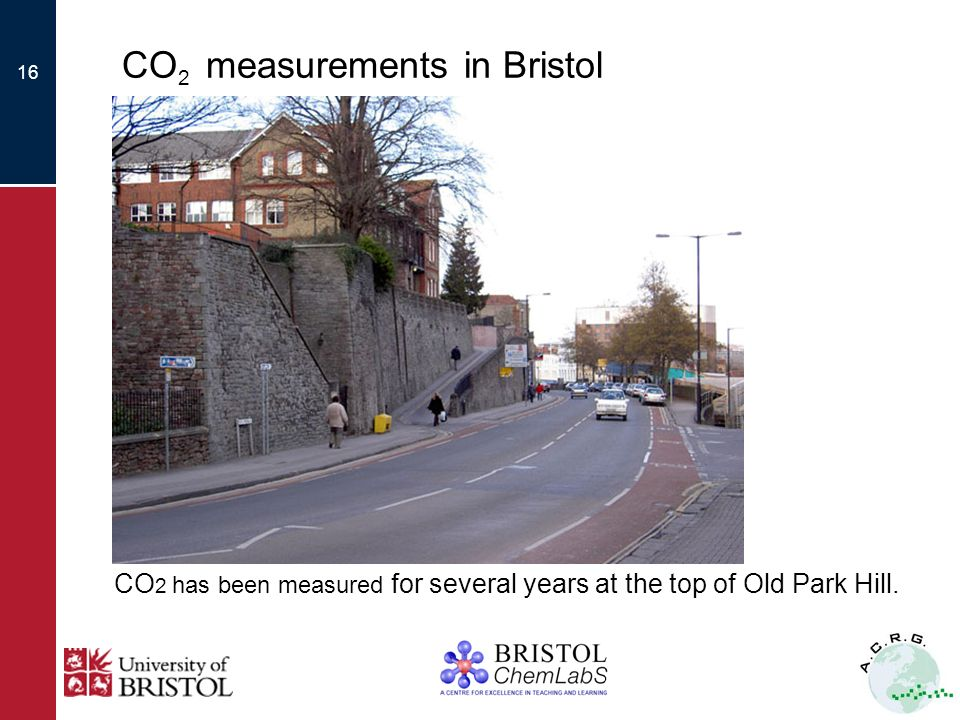 16 CO 2 measurements in Bristol CO 2 has been measured for several years at the top of Old Park Hill.
