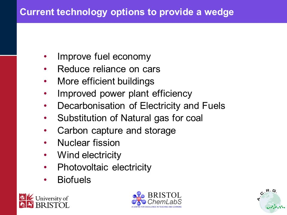 Current technology options to provide a wedge Improve fuel economy Reduce reliance on cars More efficient buildings Improved power plant efficiency Decarbonisation of Electricity and Fuels Substitution of Natural gas for coal Carbon capture and storage Nuclear fission Wind electricity Photovoltaic electricity Biofuels