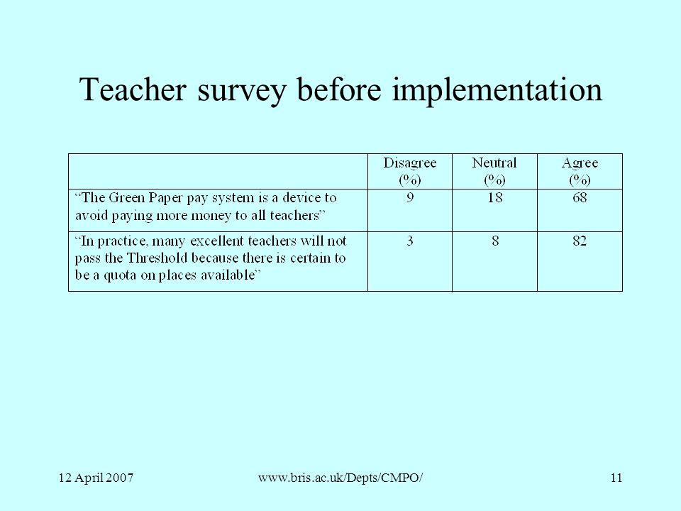 12 April 2007www.bris.ac.uk/Depts/CMPO/11 Teacher survey before implementation