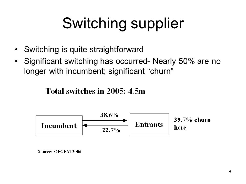 8 Switching supplier Switching is quite straightforward Significant switching has occurred- Nearly 50% are no longer with incumbent; significant churn