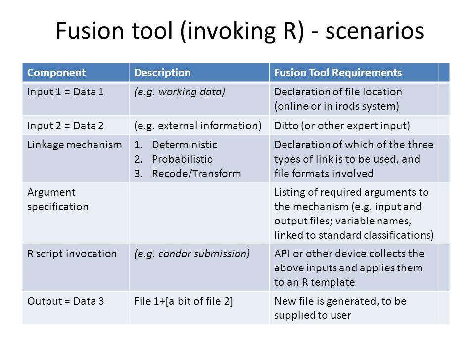 Fusion tool (invoking R) - scenarios ComponentDescriptionFusion Tool Requirements Input 1 = Data 1(e.g.