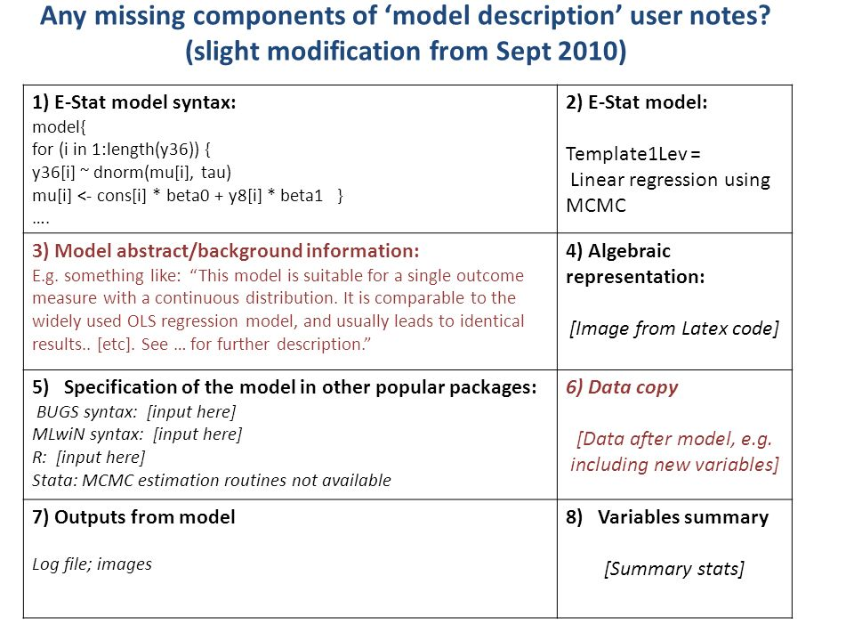 Any missing components of model description user notes.