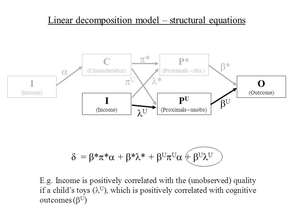 δ = * * + * * + U U + U U C (Characteristics) Linear decomposition model – structural equations I (Income) I (Income) P U (Proximals - unobs) P* (Proximals – obs.) * * U U O (Outcome) * U E.g.