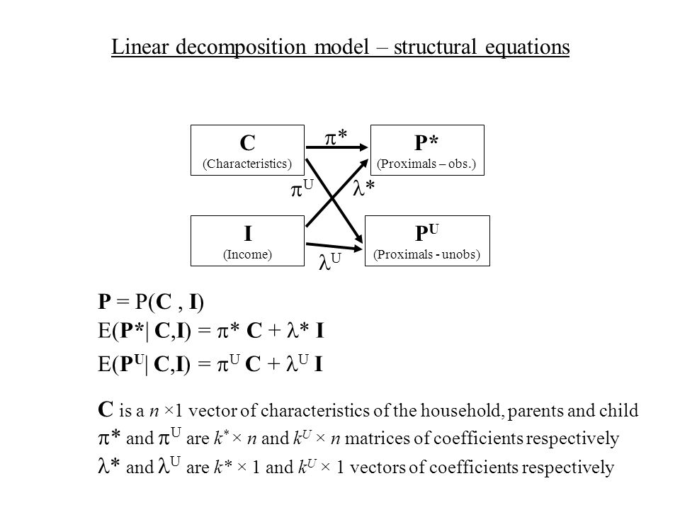 C (Characteristics) Linear decomposition model – structural equations C = C(I) E(C| I) = I is a n ×1 vector of coefficients I (Income)