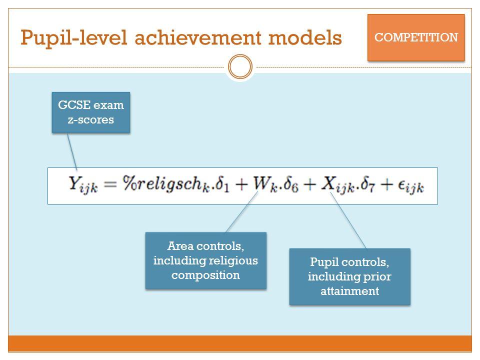 Pupil-level achievement models COMPETITION GCSE exam z-scores Area controls, including religious composition Pupil controls, including prior attainment