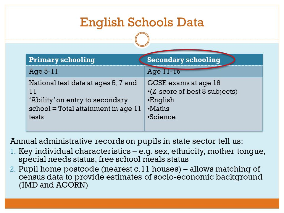 English Schools Data Annual administrative records on pupils in state sector tell us: 1.