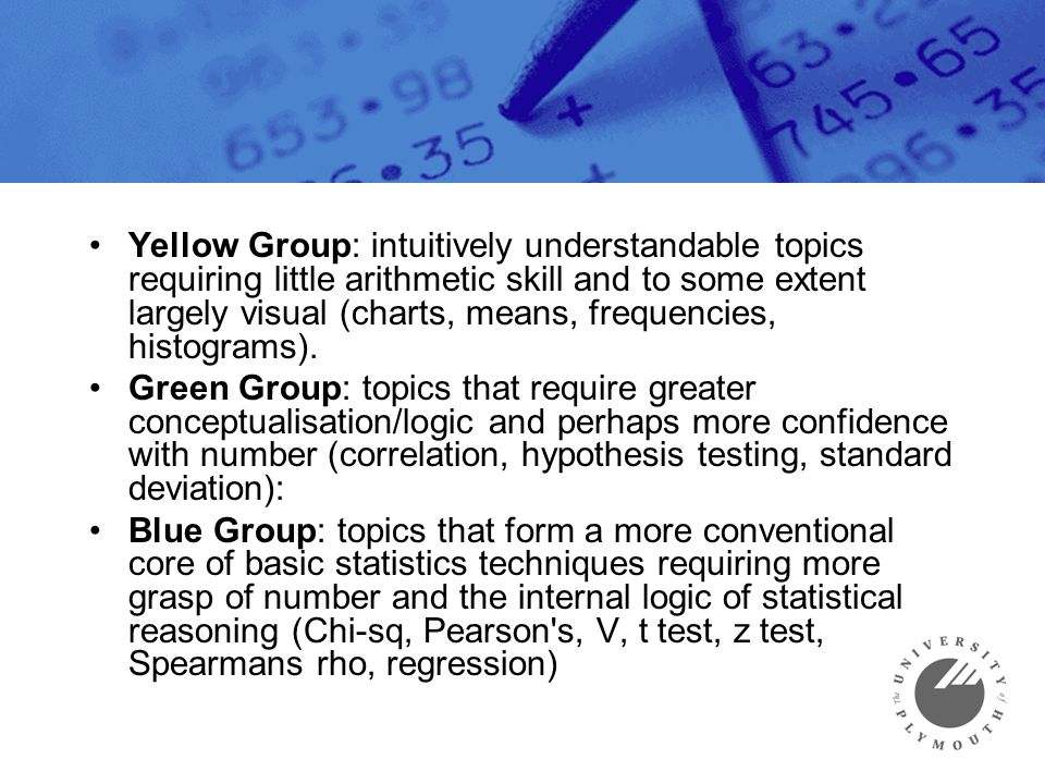Yellow Group: intuitively understandable topics requiring little arithmetic skill and to some extent largely visual (charts, means, frequencies, histograms).