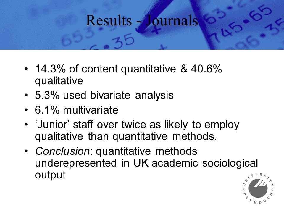 Results - Journals 14.3% of content quantitative & 40.6% qualitative 5.3% used bivariate analysis 6.1% multivariate Junior staff over twice as likely to employ qualitative than quantitative methods.