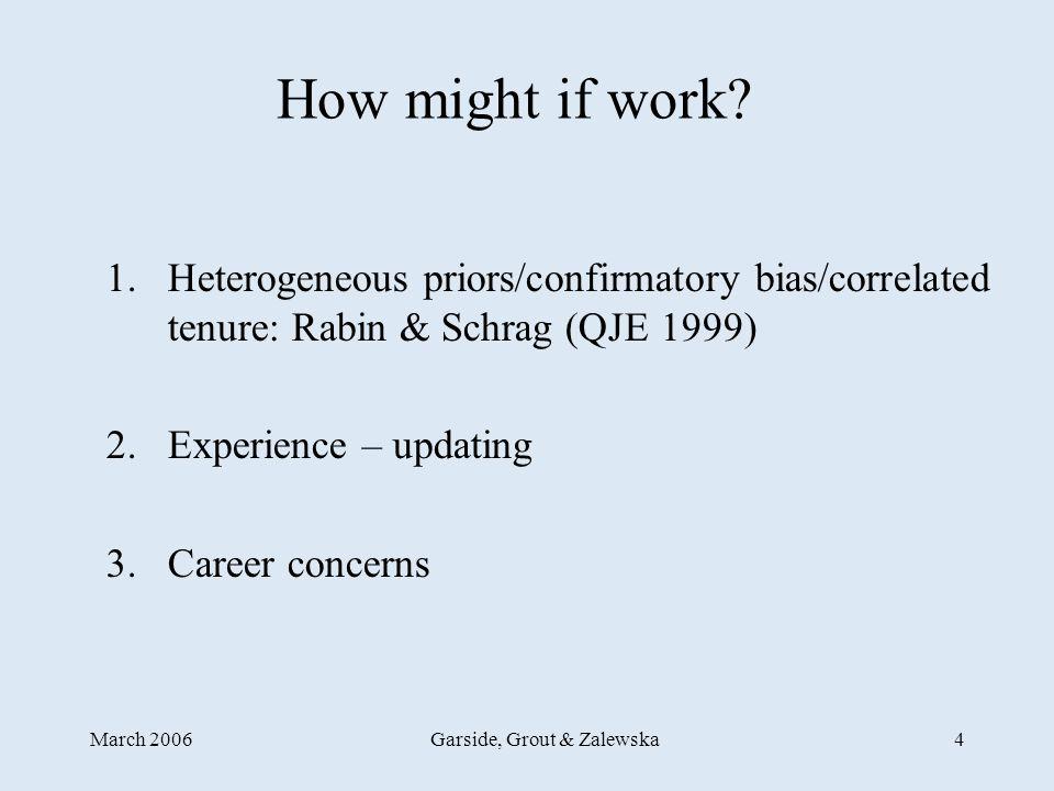 March 2006Garside, Grout & Zalewska4 How might if work? 1.Heterogeneous priors/confirmatory bias/correlated tenure: Rabin & Schrag (QJE 1999) 2.Experi