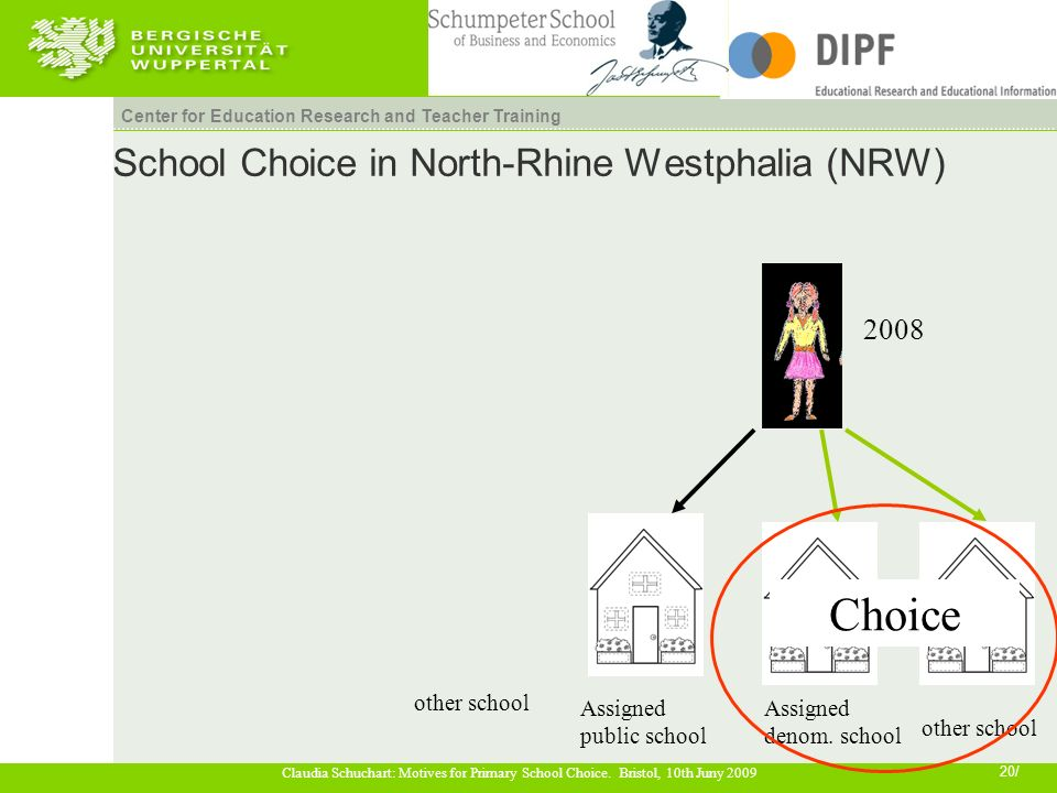 20/ Claudia Schuchart: Motives for Primary School Choice.
