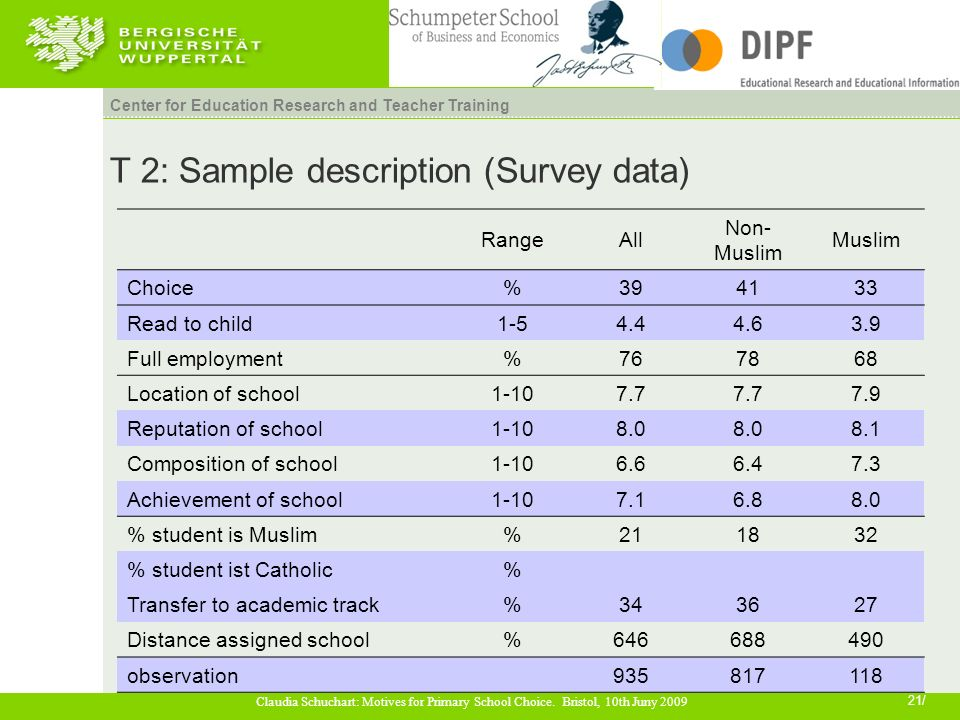 21/ Claudia Schuchart: Motives for Primary School Choice.