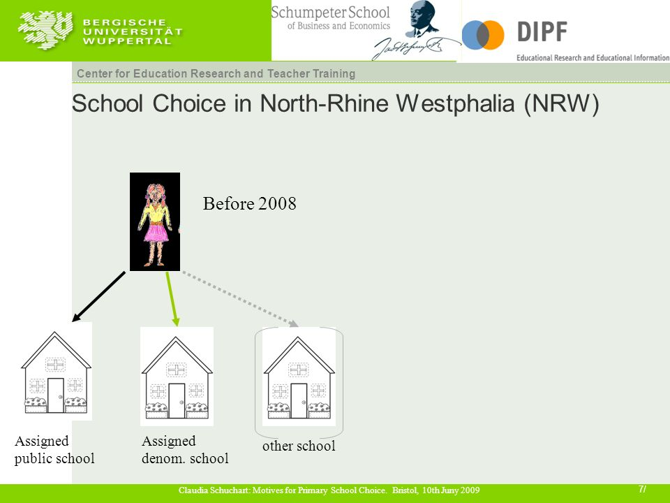 7/ Claudia Schuchart: Motives for Primary School Choice.