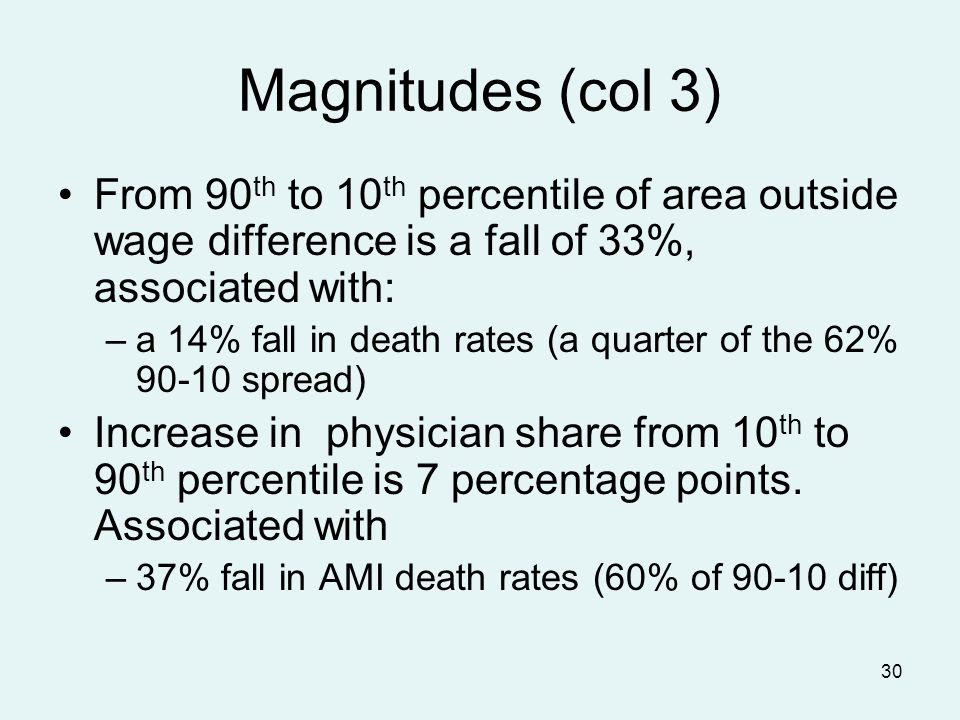 30 Magnitudes (col 3) From 90 th to 10 th percentile of area outside wage difference is a fall of 33%, associated with: –a 14% fall in death rates (a quarter of the 62% 90-10 spread) Increase in physician share from 10 th to 90 th percentile is 7 percentage points.