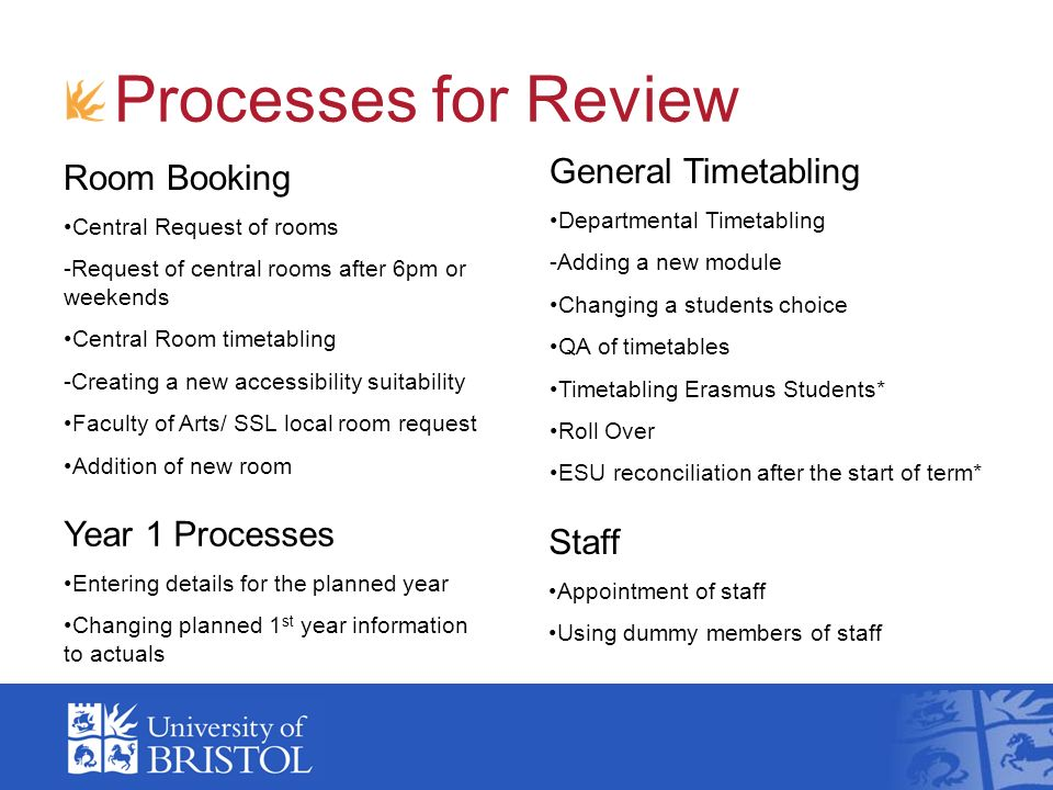 Room Booking Central Request of rooms -Request of central rooms after 6pm or weekends Central Room timetabling -Creating a new accessibility suitability Faculty of Arts/ SSL local room request Addition of new room General Timetabling Departmental Timetabling -Adding a new module Changing a students choice QA of timetables Timetabling Erasmus Students* Roll Over ESU reconciliation after the start of term* Year 1 Processes Entering details for the planned year Changing planned 1 st year information to actuals Staff Appointment of staff Using dummy members of staff Processes for Review